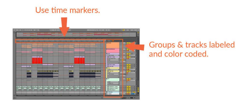 zener producer arrangement